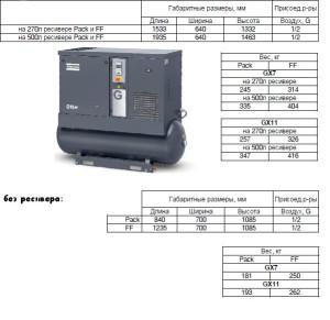 Razmeri compressora G Atlas Copco